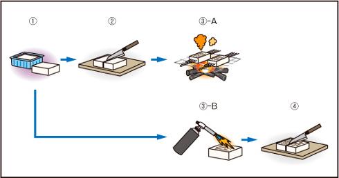 焼き豆腐の変遷