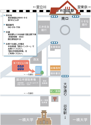 SDC地図Web用