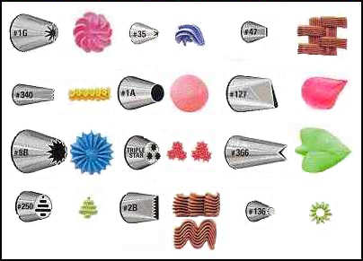 Buy Wilton Plastic Cake Decoration Piping Tip