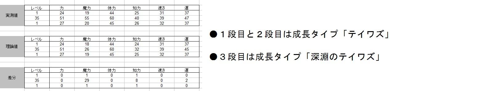 コダマステ比較2