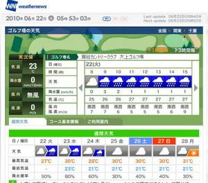 0622房総天気