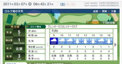 グレンオークス天気3
