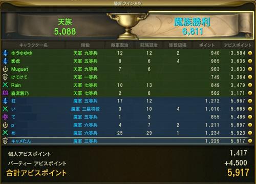 いい戦いでした(*´ω`*)
