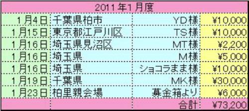 収入201101