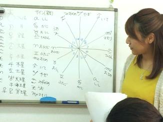 山田ありすさん女子会 ホワイトボード説明