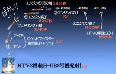 h2b3_fs.jpg