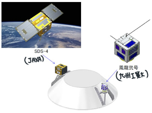 overview_co-payload-1.jpg