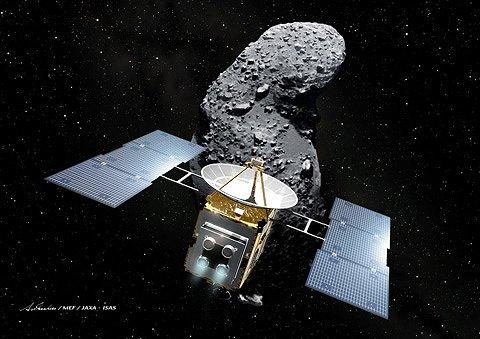 小惑星探査機「はやぶさ」とイトカワ