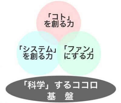 3powaer.jpg