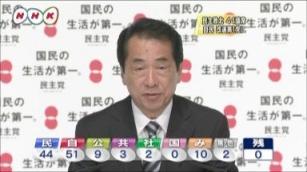 NHK7月11日選挙速報画面1