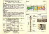 H22年6月 ~ H22年8月 工事工程のお知らせ