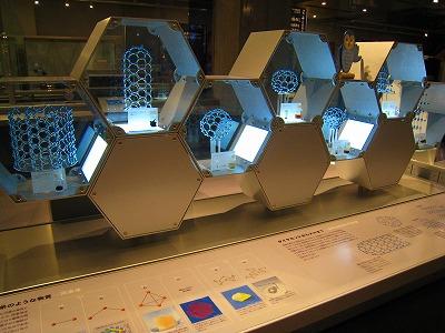 東京科学博物館21