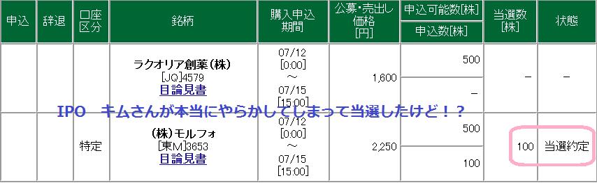 モルフォIPO当選 松井証券