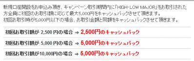 HIGH・LOW MAJORキャンペーン