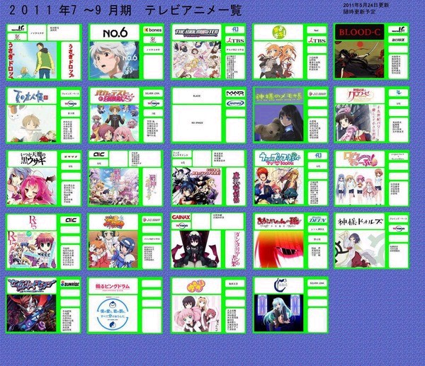 2011 夏アニメ