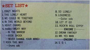 1987 Set List