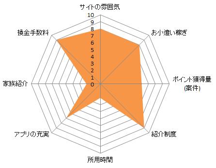 poimon_chart.png