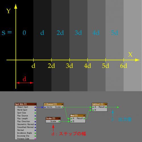 Node_07_02.jpg