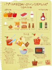 パプリカの肉詰めレシピ