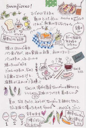 朝食 blog