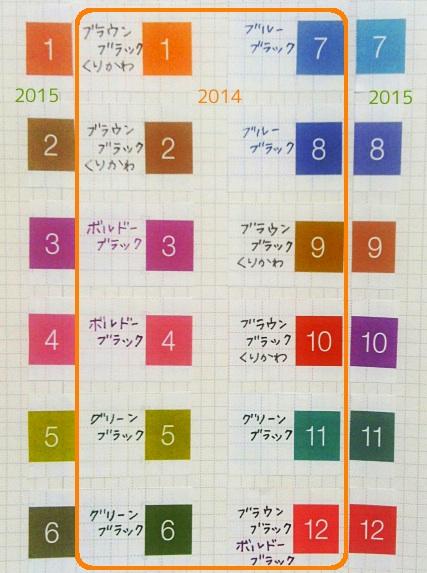 ほぼ日手帳の月の色比較 on IDEA