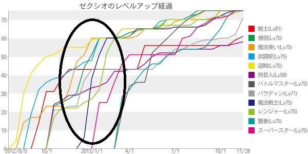 chart_201311281949038f3.png