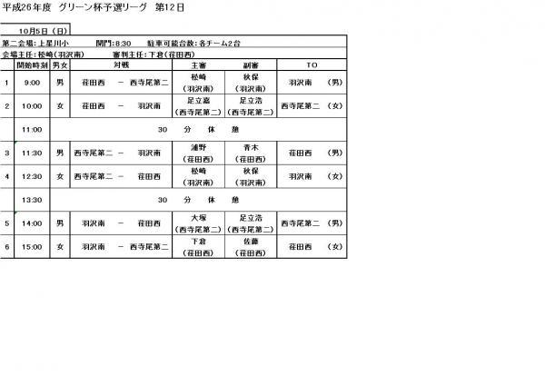 グリーン杯予選第12日タイムスケジュール