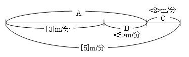 2012関学1-06-1