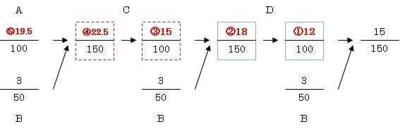 神戸海星B日程1番(4)解説2