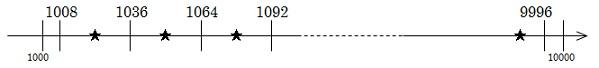 2012桜蔭の線分図