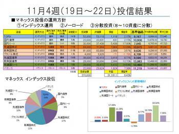 マネックス投信・ETF
