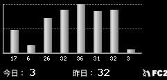 bandicam 2012-07-15 01-18-40-495