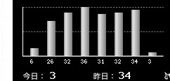 bandicam 2012-07-16 02-33-24-915