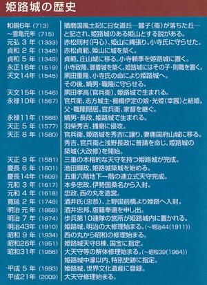 姫路城の歴史blog01