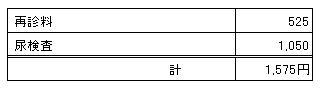 MARIN 20100703診療明細書
