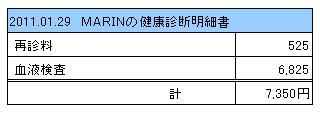 2011.01.29 MARINの健康診断明細書