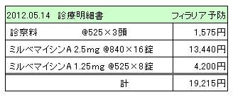 2012.05.14診療明細書【Y&R&M】