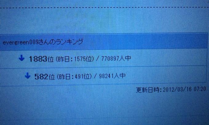 HP_20120316