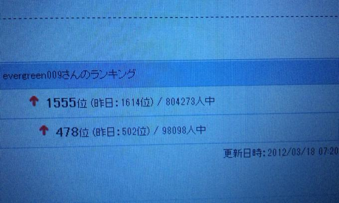 HP_20120318