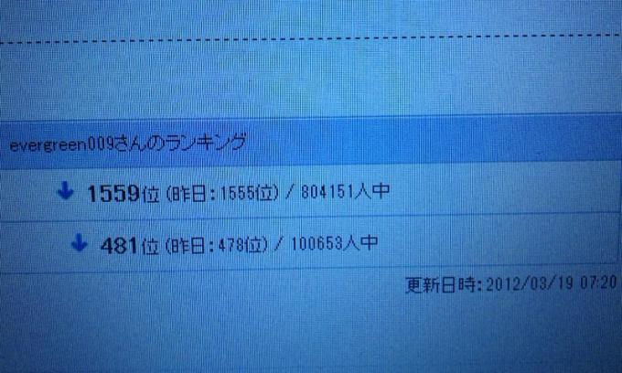 HP_20120319