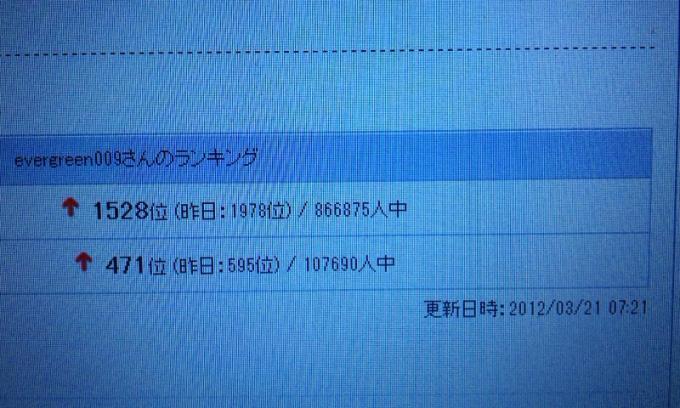 HP_20120321
