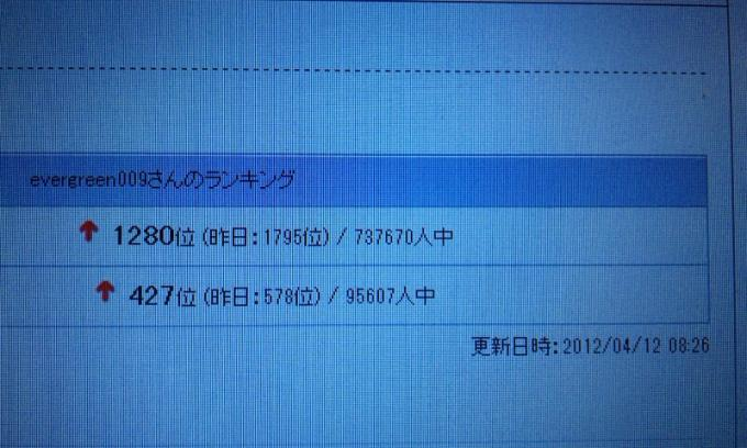 HP_20120412
