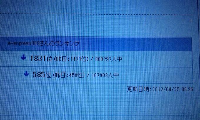 HP_20120425