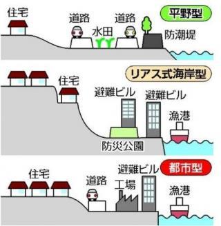 plan_convert_20110425223627.jpg