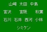 ① 4-3-3