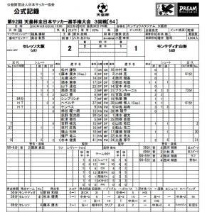 2012_天皇杯3回戦結果