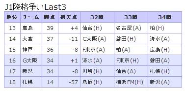2012J1_LAST3