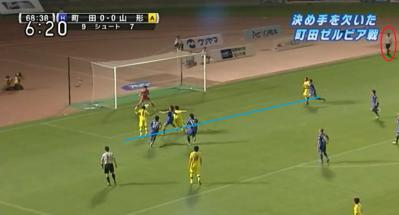 edit_offside_or_onside
