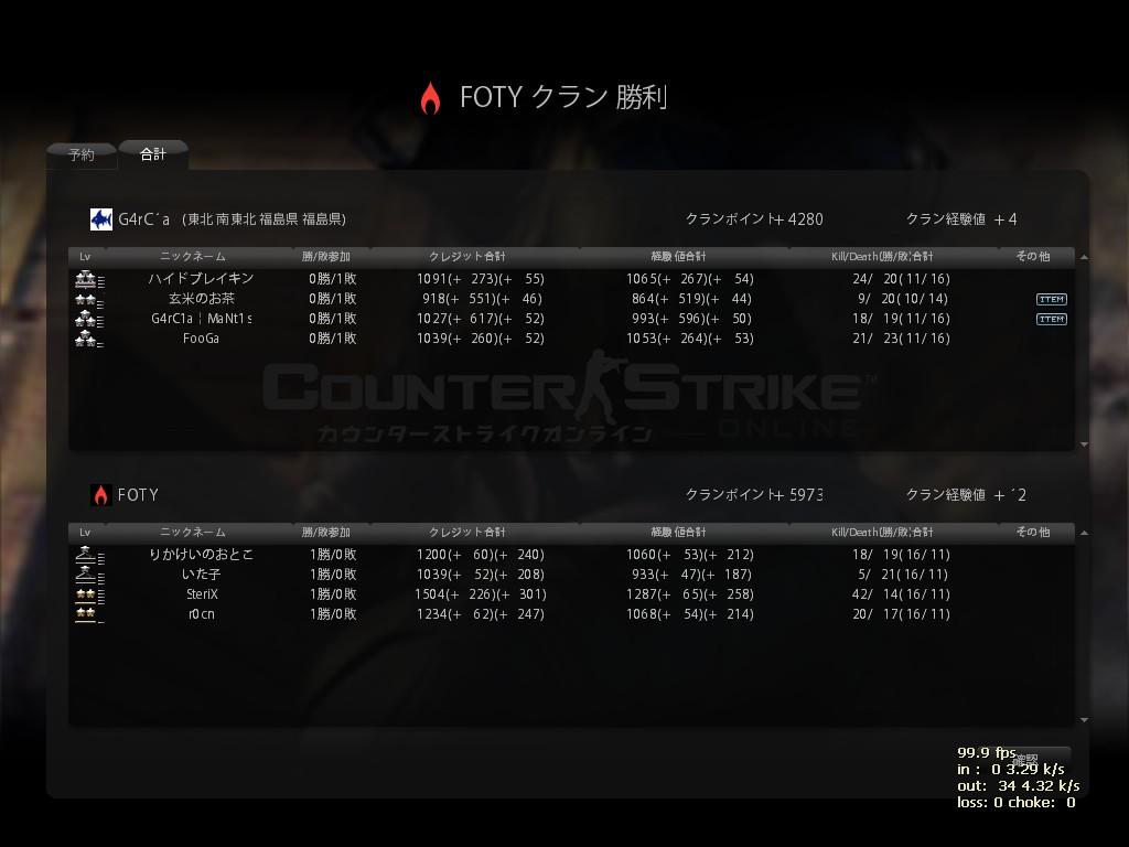 G4rC1a様
