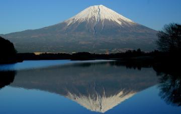 富士山と湖 小
